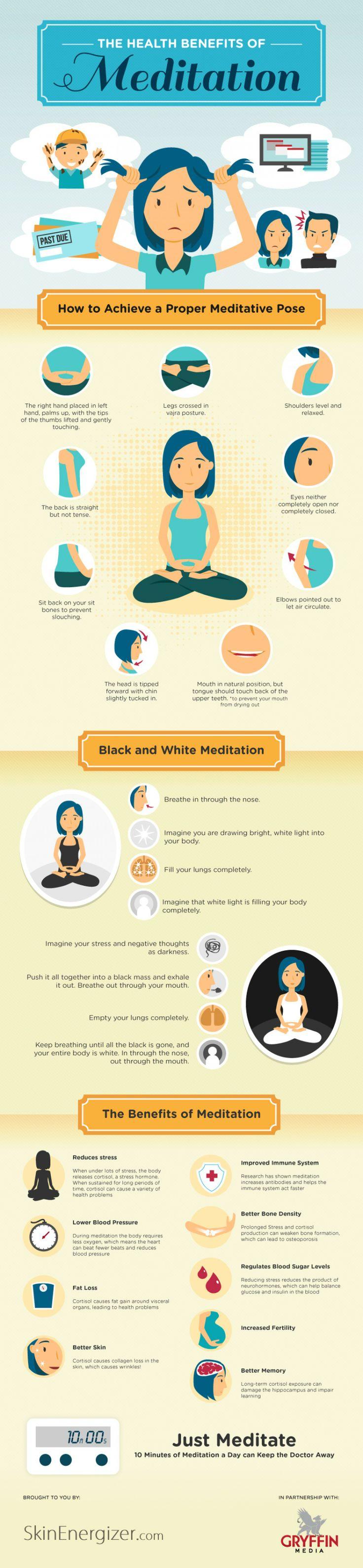 Infographic Meditation