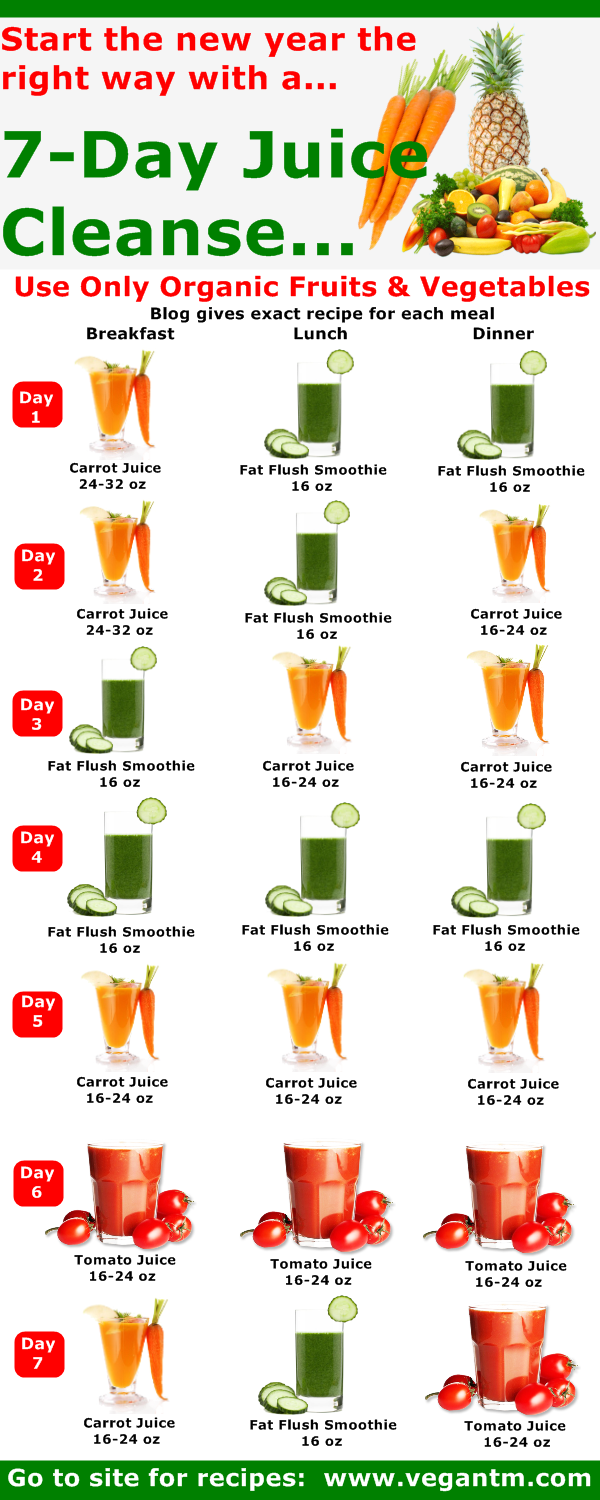 7-Day Juice Cleanse-1